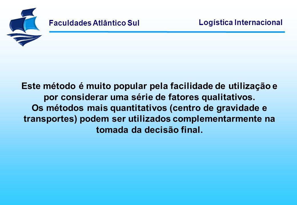 Faculdades Atlântico Sul Logística Internacional Este método é muito popular pela facilidade de utilização e por considerar uma série de fatores quali