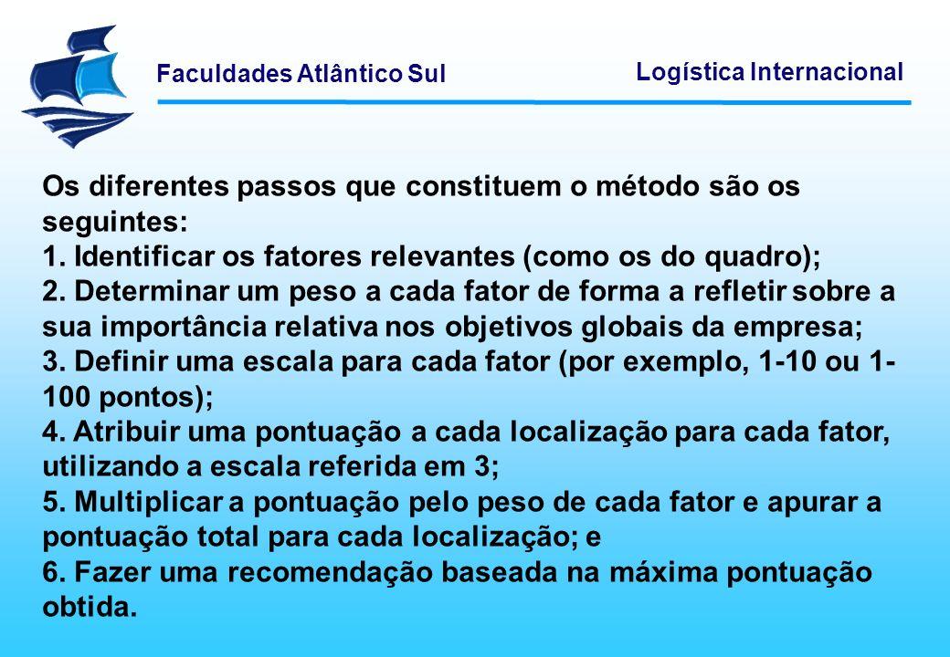 Faculdades Atlântico Sul Logística Internacional Os diferentes passos que constituem o método são os seguintes: 1. Identificar os fatores relevantes (