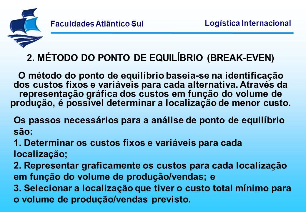 Faculdades Atlântico Sul Logística Internacional 2. MÉTODO DO PONTO DE EQUILÍBRIO (BREAK-EVEN) O método do ponto de equilíbrio baseia-se na identifica