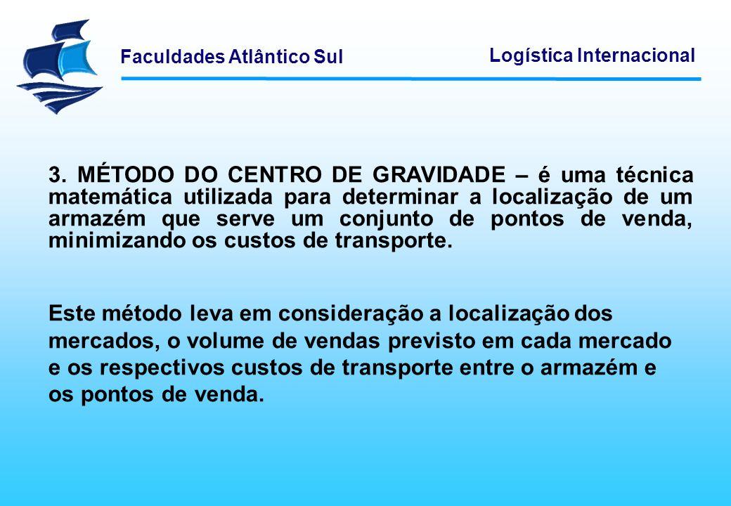 Faculdades Atlântico Sul Logística Internacional 3. MÉTODO DO CENTRO DE GRAVIDADE – é uma técnica matemática utilizada para determinar a localização d