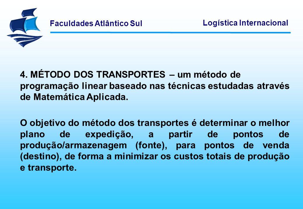 Faculdades Atlântico Sul Logística Internacional 4. MÉTODO DOS TRANSPORTES – um método de programação linear baseado nas técnicas estudadas através de