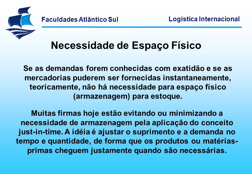 Faculdades Atlântico Sul Logística Internacional Necessidade de Espaço Físico Se as demandas forem conhecidas com exatidão e se as mercadorias puderem
