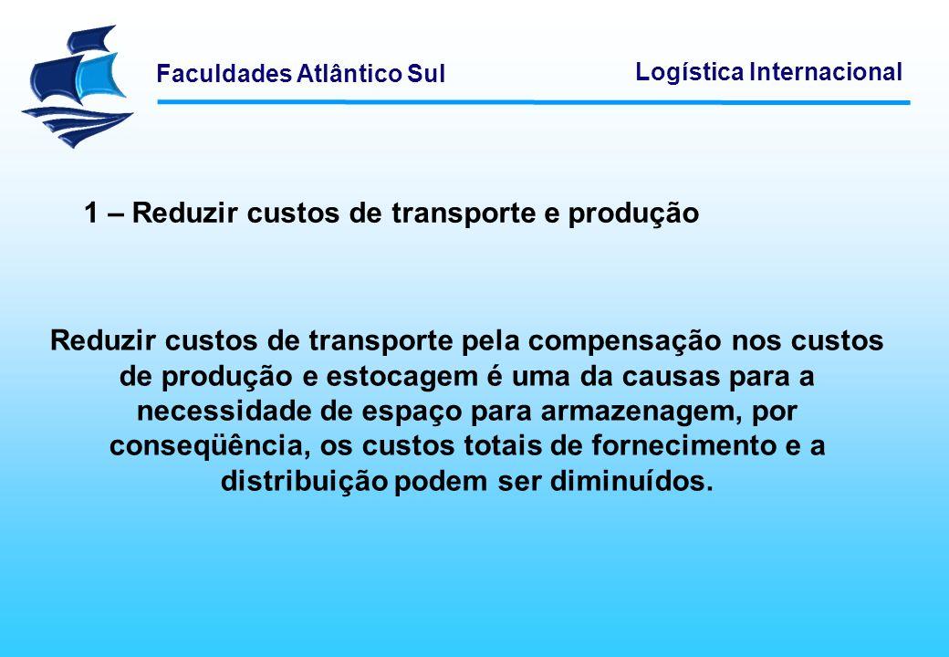 Faculdades Atlântico Sul Logística Internacional 1 – Reduzir custos de transporte e produção Reduzir custos de transporte pela compensação nos custos