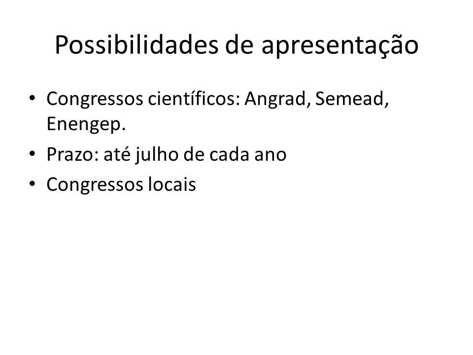 Possibilidades de apresentação Congressos científicos: Angrad, Semead, Enengep. Prazo: até julho de cada ano Congressos locais