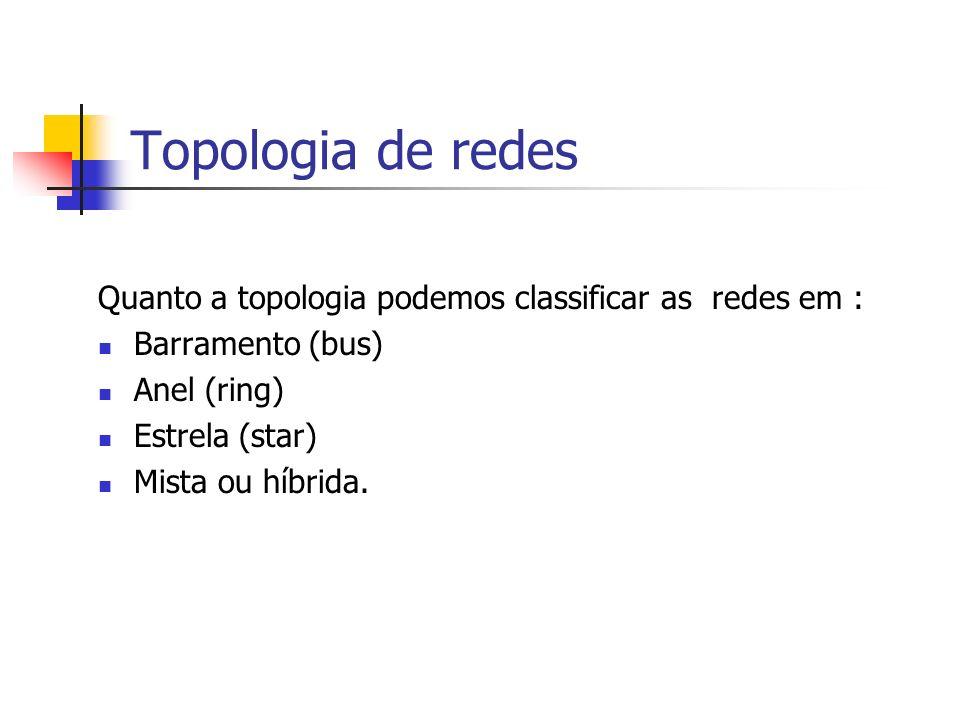 Topologia de redes Quanto a topologia podemos classificar as redes em : Barramento (bus) Anel (ring) Estrela (star) Mista ou híbrida.