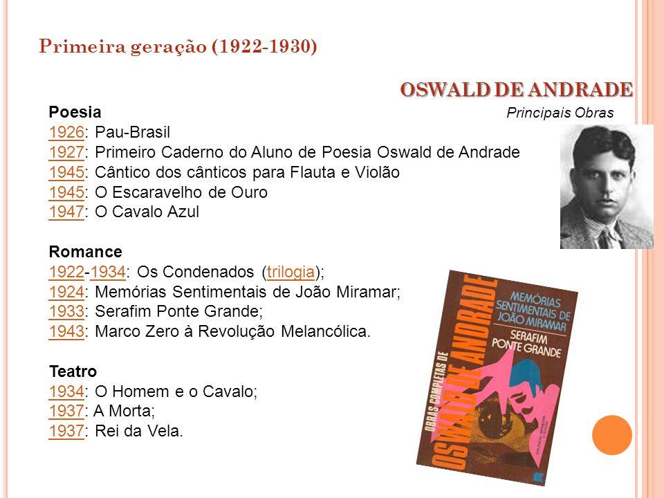 Primeira geração (1922-1930) MARIO DE ANDRADE MARIO DE ANDRADE Poesia: Há uma Gota de Sangue em Cada Poema (1917); Paulicéia Desvairada (1922); Losango Cáqui (1926); Clã do Jaboti (1927); Remate de Males (1930); Poesias (1941).