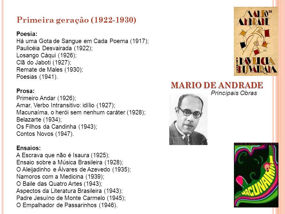 Primeira geração (1922-1930) MARIO DE ANDRADE MARIO DE ANDRADE Poesia: Há uma Gota de Sangue em Cada Poema (1917); Paulicéia Desvairada (1922); Losang