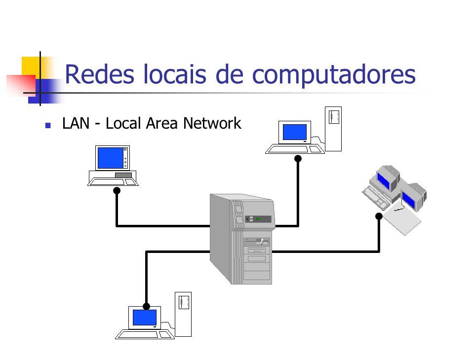 Redes locais de computadores LAN - Local Area Network