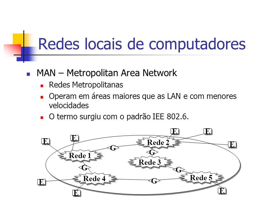 Redes locais de computadores MAN – Metropolitan Area Network Redes Metropolitanas Operam em áreas maiores que as LAN e com menores velocidades O termo