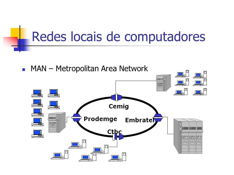 Redes locais de computadores MAN – Metropolitan Area Network