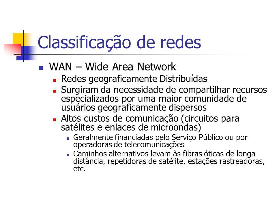 Classificação de redes WAN – Wide Area Network Redes geograficamente Distribuídas Surgiram da necessidade de compartilhar recursos especializados por