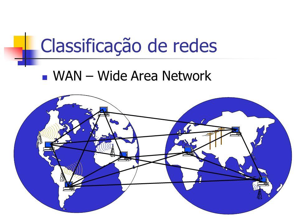 Classificação de redes WAN – Wide Area Network