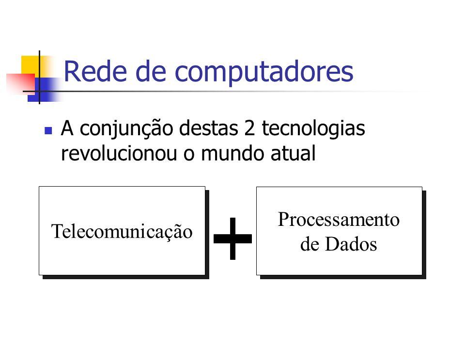 Rede de computadores A conjunção destas 2 tecnologias revolucionou o mundo atual Telecomunicação Processamento de Dados Processamento de Dados