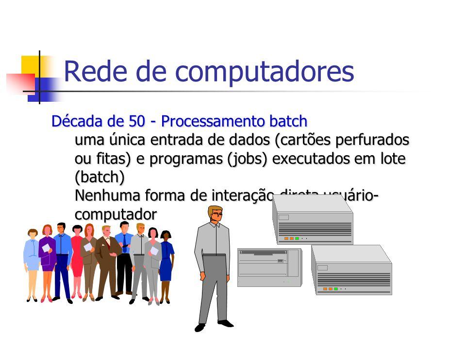 Rede de computadores Década de 50 - Processamento batch uma única entrada de dados (cartões perfurados ou fitas) e programas (jobs) executados em lote