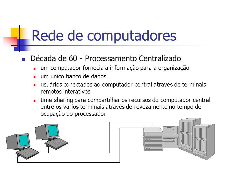 Rede de computadores Década de 60 - Processamento Centralizado um computador fornecia a informação para a organização um único banco de dados usuários
