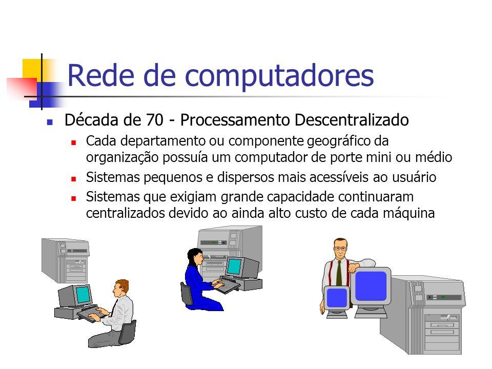 Rede de computadores Década de 70 - Processamento Descentralizado Cada departamento ou componente geográfico da organização possuía um computador de p