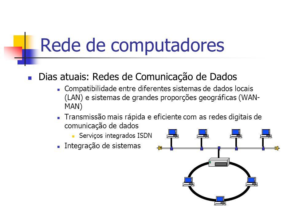 Rede de computadores Dias atuais: Redes de Comunicação de Dados Compatibilidade entre diferentes sistemas de dados locais (LAN) e sistemas de grandes