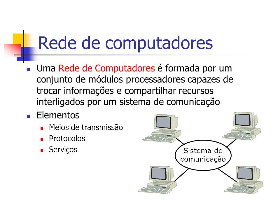 Rede de computadores Uma Rede de Computadores é formada por um conjunto de módulos processadores capazes de trocar informações e compartilhar recursos