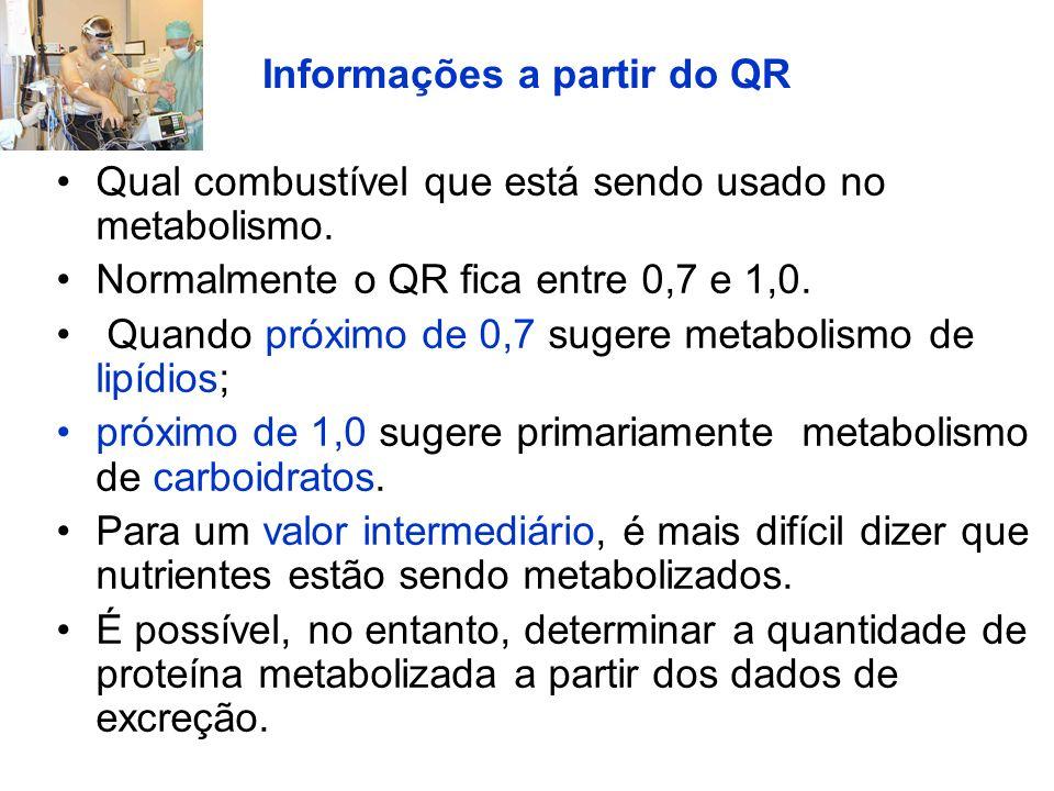 Informações a partir do QR Qual combustível que está sendo usado no metabolismo. Normalmente o QR fica entre 0,7 e 1,0. Quando próximo de 0,7 sugere m