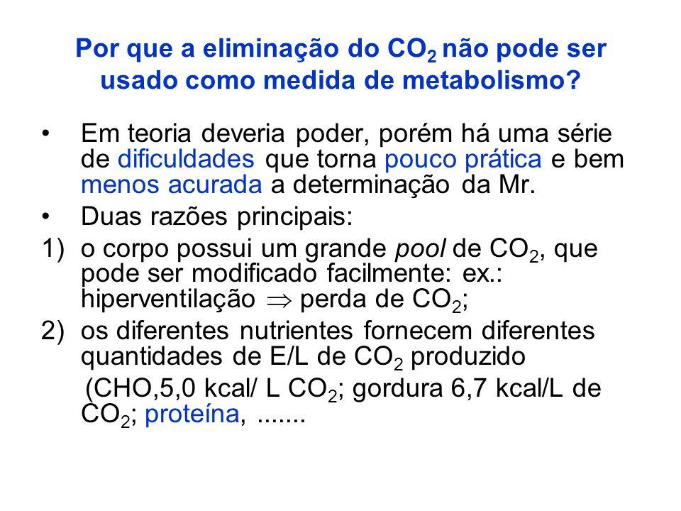 Por que a eliminação do CO 2 não pode ser usado como medida de metabolismo? Em teoria deveria poder, porém há uma série de dificuldades que torna pouc