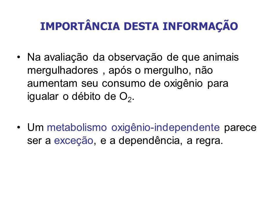 IMPORTÂNCIA DESTA INFORMAÇÃO Na avaliação da observação de que animais mergulhadores, após o mergulho, não aumentam seu consumo de oxigênio para igual