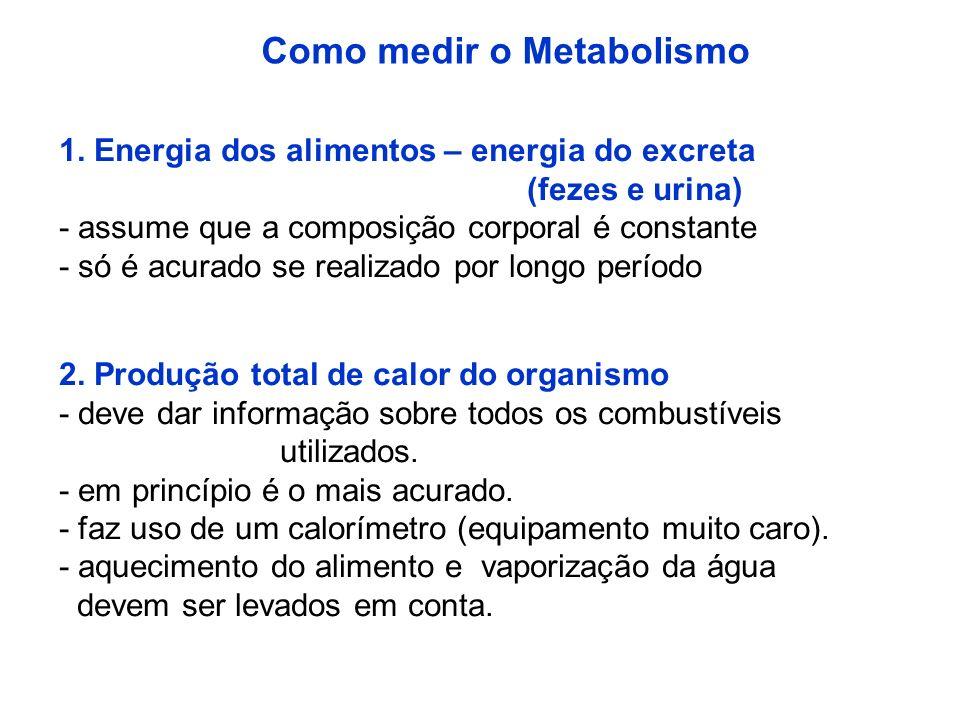 Como medir o Metabolismo 1. Energia dos alimentos – energia do excreta (fezes e urina) - assume que a composição corporal é constante - só é acurado s