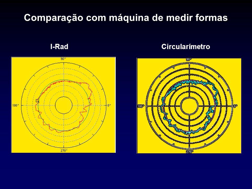Mapeamento e medição 3D do desgaste na superfície após um ciclo de testes Geometria planificada da peça novaGeometria planificada da peça desgastada Mapeamento da região desgastada Medição do volume de material removido Geometria planificada da diferença SERVIÇO 2