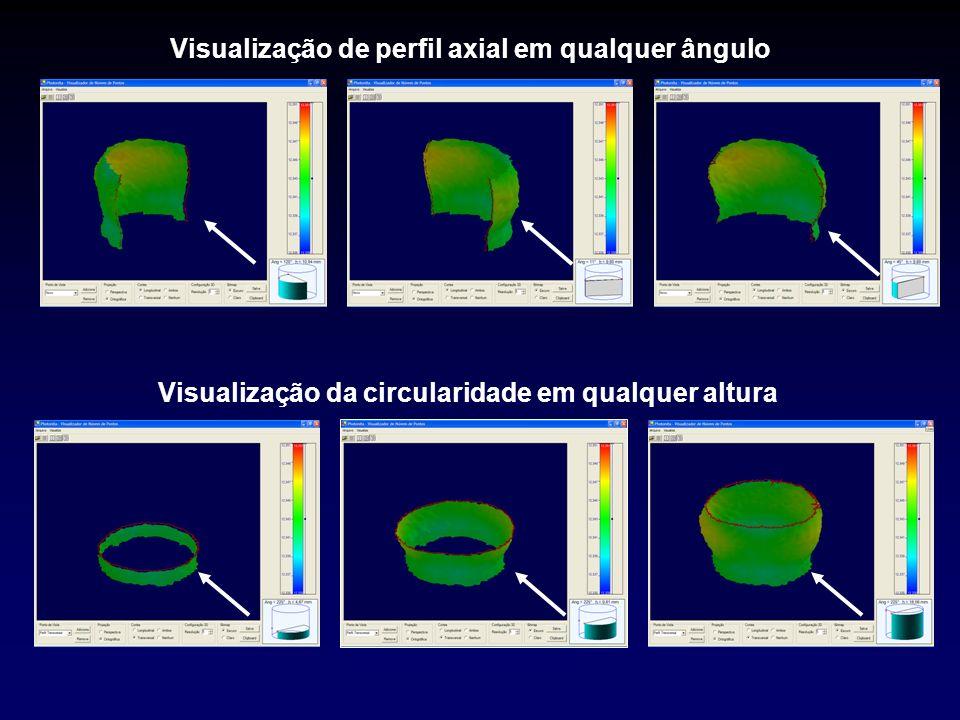 Medição do perfil da geratriz em qualquer posição angular Medição de circularidade em qualquer altura do eixo ou furo