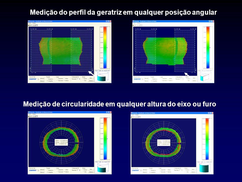 Medição 3D de cilindro micro ranhurado Visualização em corte axial Medição de detalhes inacessíveis a apalpadores