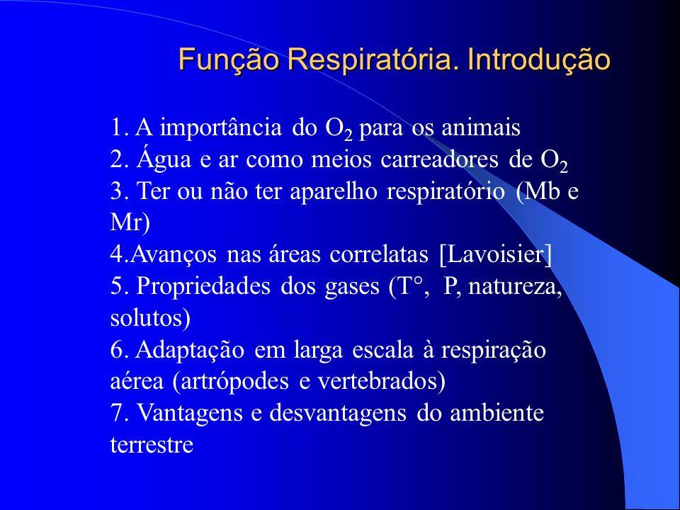 Função Respiratória. Introdução Função Respiratória. Introdução 1. A importância do O 2 para os animais 2. Água e ar como meios carreadores de O 2 3.