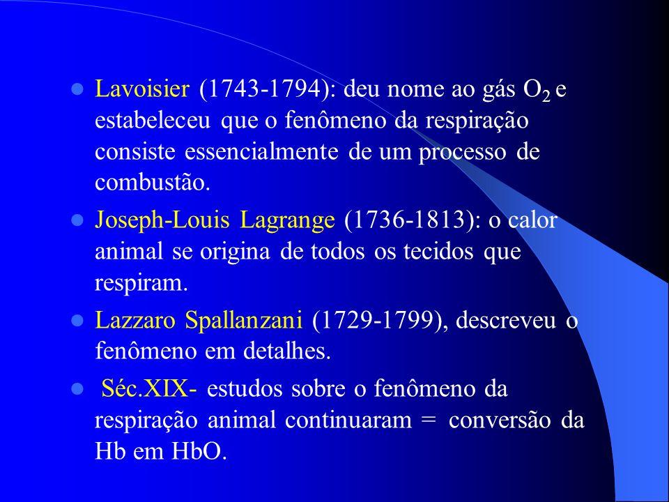 Lavoisier (1743-1794): deu nome ao gás O 2 e estabeleceu que o fenômeno da respiração consiste essencialmente de um processo de combustão. Joseph-Loui