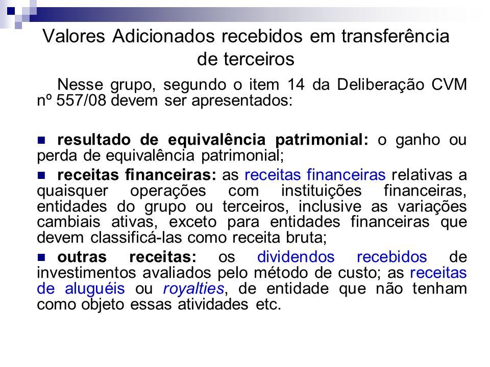 Valores Adicionados recebidos em transferência de terceiros Nesse grupo, segundo o item 14 da Deliberação CVM nº 557/08 devem ser apresentados: result