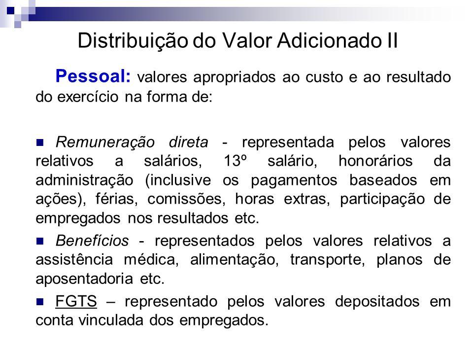 Distribuição do Valor Adicionado II Pessoal: valores apropriados ao custo e ao resultado do exercício na forma de: Remuneração direta - representada p
