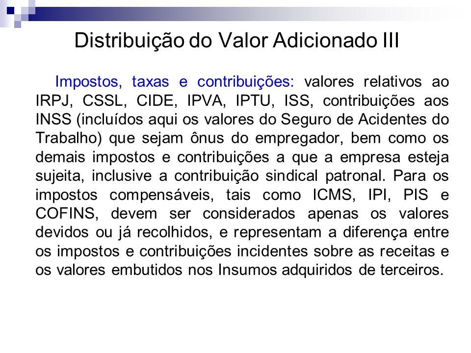 Distribuição do Valor Adicionado III Impostos, taxas e contribuições: valores relativos ao IRPJ, CSSL, CIDE, IPVA, IPTU, ISS, contribuições aos INSS (