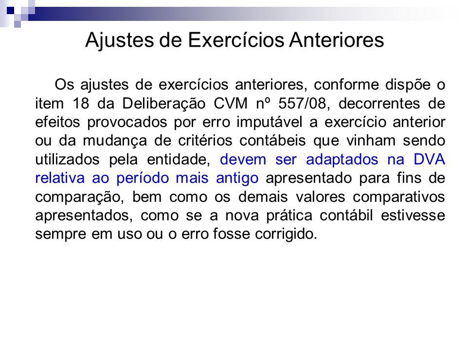 Ajustes de Exercícios Anteriores Os ajustes de exercícios anteriores, conforme dispõe o item 18 da Deliberação CVM nº 557/08, decorrentes de efeitos p