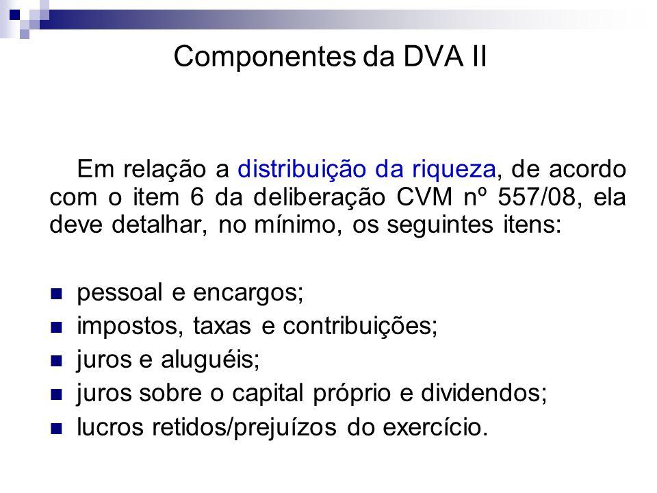 Componentes da DVA II Em relação a distribuição da riqueza, de acordo com o item 6 da deliberação CVM nº 557/08, ela deve detalhar, no mínimo, os segu