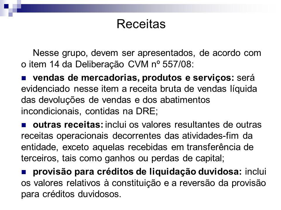 Receitas Nesse grupo, devem ser apresentados, de acordo com o item 14 da Deliberação CVM nº 557/08: vendas de mercadorias, produtos e serviços: será e