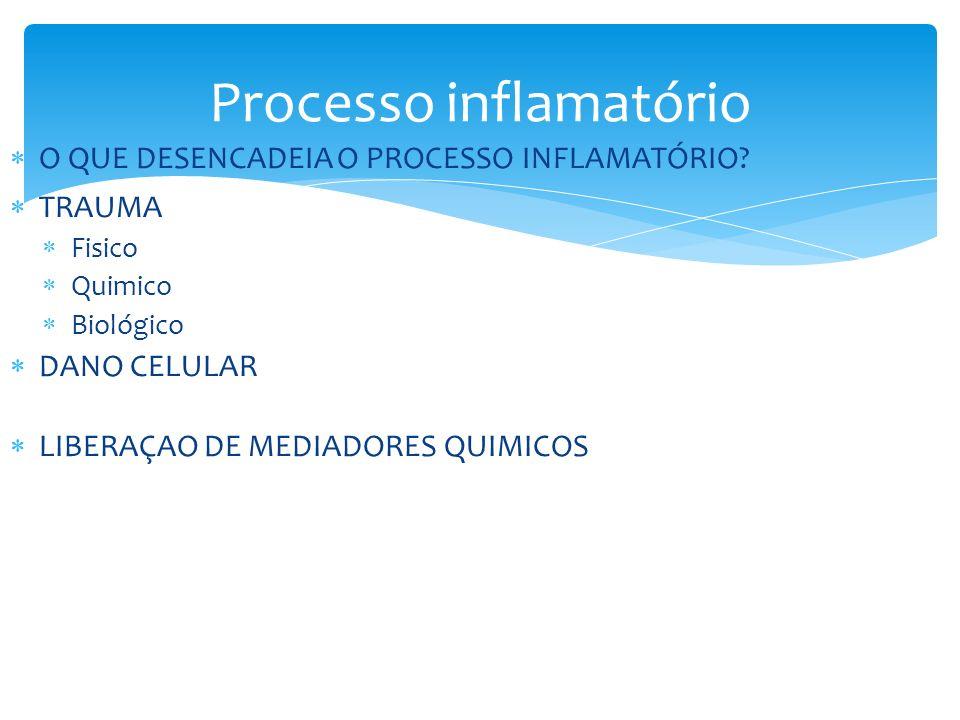 Processo inflamatório O QUE DESENCADEIA O PROCESSO INFLAMATÓRIO? TRAUMA Fisico Quimico Biológico DANO CELULAR LIBERAÇAO DE MEDIADORES QUIMICOS