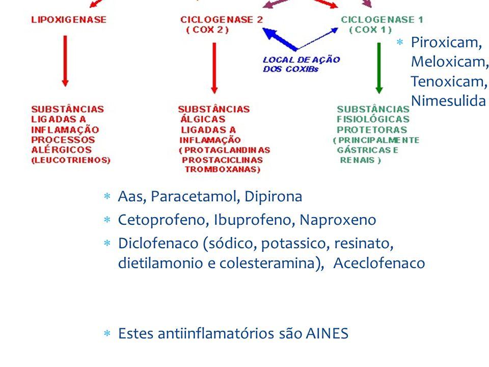 Aas, Paracetamol, Dipirona Cetoprofeno, Ibuprofeno, Naproxeno Diclofenaco (sódico, potassico, resinato, dietilamonio e colesteramina), Aceclofenaco Estes antiinflamatórios são AINES Piroxicam, Meloxicam, Tenoxicam, Nimesulida
