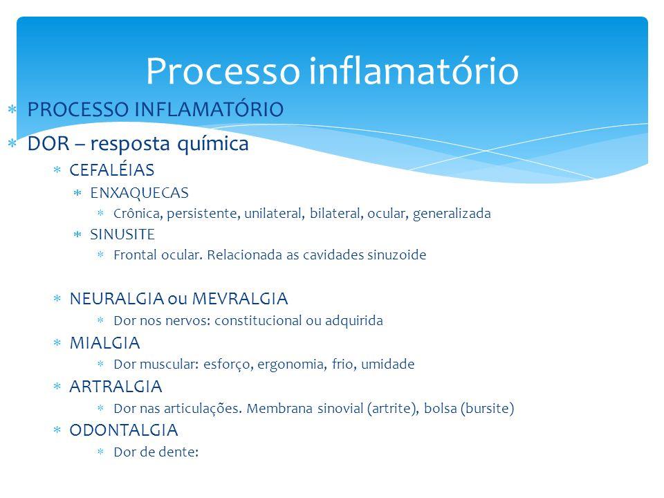 Processo inflamatório PROCESSO INFLAMATÓRIO DOR – resposta química CEFALÉIAS ENXAQUECAS Crônica, persistente, unilateral, bilateral, ocular, generalizada SINUSITE Frontal ocular.
