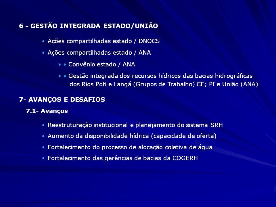 6 - GESTÃO INTEGRADA ESTADO/UNIÃO ·Ações compartilhadas estado / DNOCS ·Ações compartilhadas estado / ANA Convênio estado / ANA Gestão integrada dos r