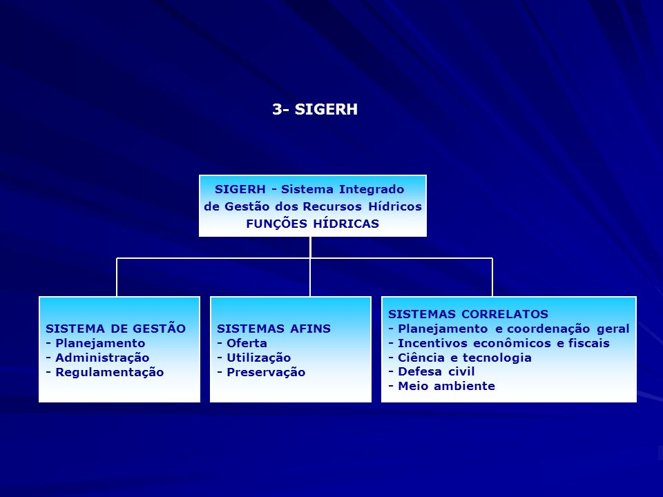 CONERH SRH CÂMARAS TÉCNICAS COMIRHCGERHSOHIDRA (1) SEMACE COGERH CBHs GER.