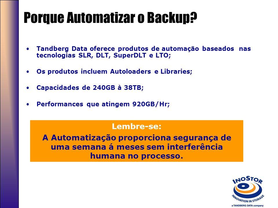 Porque Automatizar o Backup? O gerenciamento de armazenamento está surgindo como o principal fator no emergente ambiente de dados da atualidade; Estim
