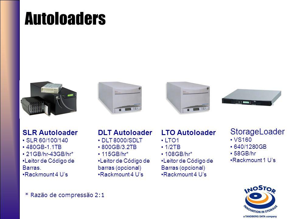 Tecnologias SLR, DLT, SuperDLT e LTO -Qtd. de tape drivers até 8 - acima de 920GB/Hr; -Qtd. de Slots até 120 - acima de 38TB; -Interface Fibre Channel