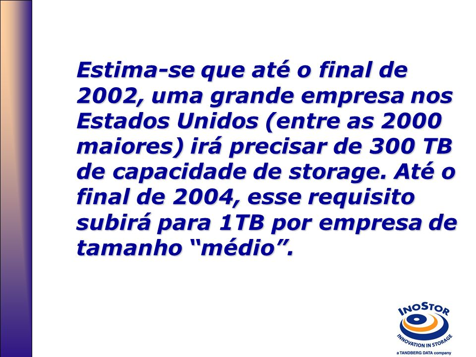 Estima-se que até o final de 2002, uma grande empresa nos Estados Unidos (entre as 2000 maiores) irá precisar de 300 TB de capacidade de storage.