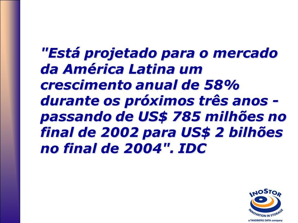 Está projetado para o mercado da América Latina um crescimento anual de 58% durante os próximos três anos - passando de US$ 785 milhões no final de 2002 para US$ 2 bilhões no final de 2004 .
