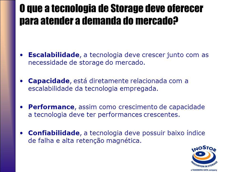 O que a tecnologia de Storage deve oferecer para atender a demanda do mercado.