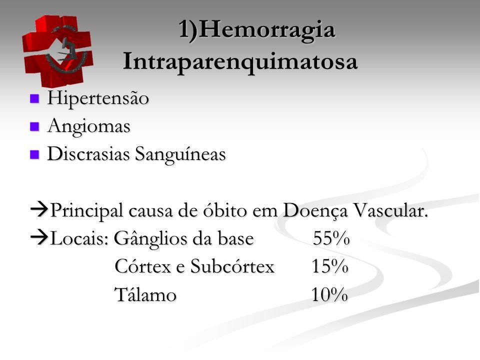1)Hemorragia Intraparenquimatosa 1)Hemorragia Intraparenquimatosa Hipertensão Hipertensão Angiomas Angiomas Discrasias Sanguíneas Discrasias Sanguínea