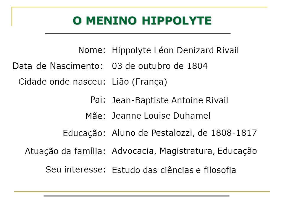 O MENINO HIPPOLYTE Nome: Data de Nascimento: Cidade onde nasceu: Pai: Mãe: Educação: Aluno de Pestalozzi, de 1808-1817 Hippolyte Léon Denizard Rivail