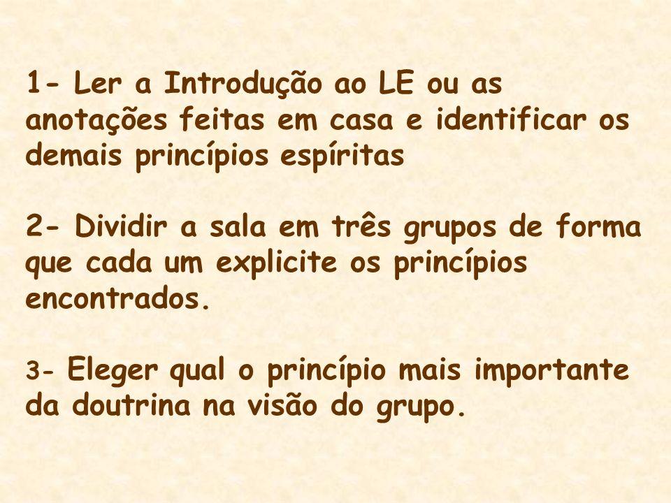 1- Ler a Introdução ao LE ou as anotações feitas em casa e identificar os demais princípios espíritas 2- Dividir a sala em três grupos de forma que ca